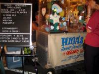 Higa's